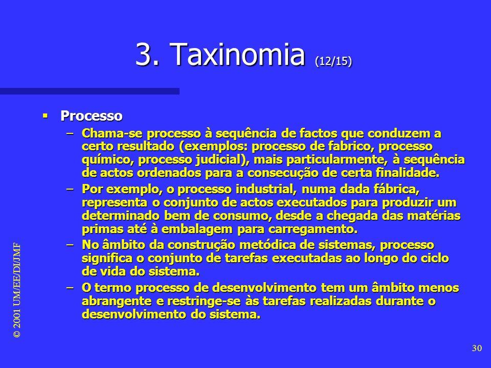 3. Taxinomia (12/15) Processo