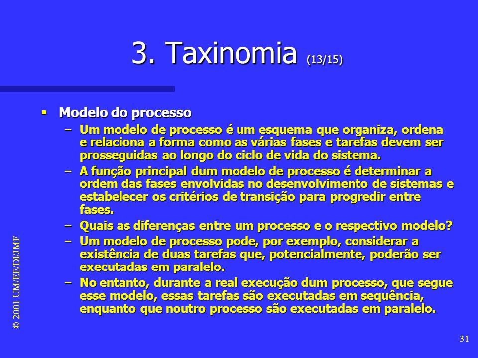 3. Taxinomia (13/15) Modelo do processo
