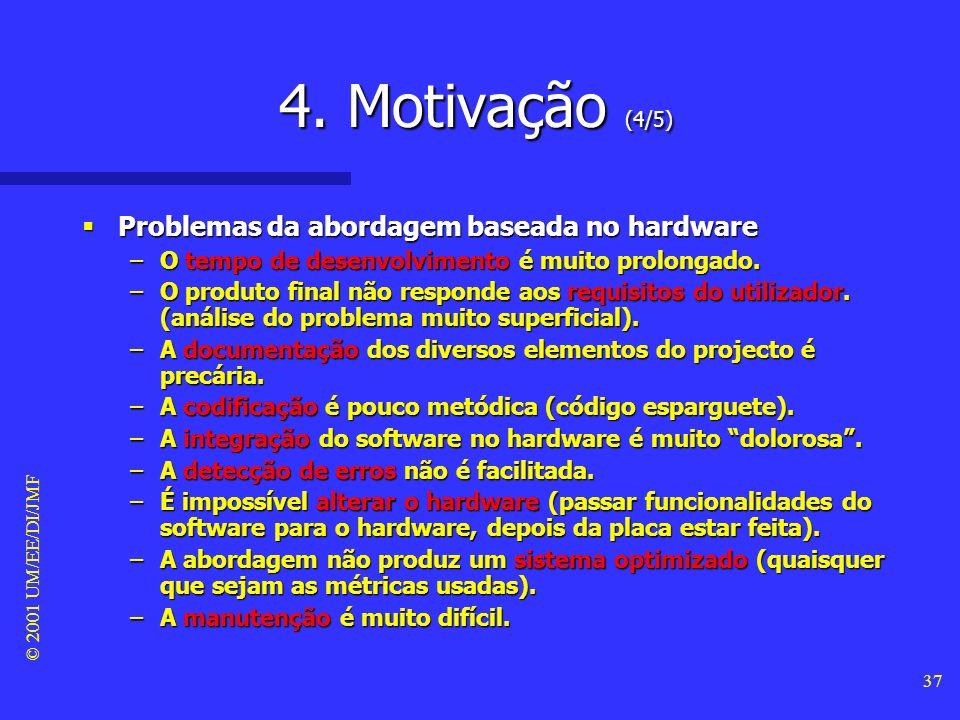 4. Motivação (4/5) Problemas da abordagem baseada no hardware