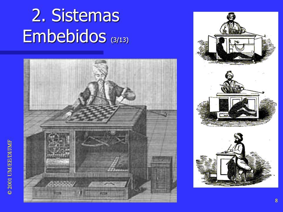 2. Sistemas Embebidos (3/13)