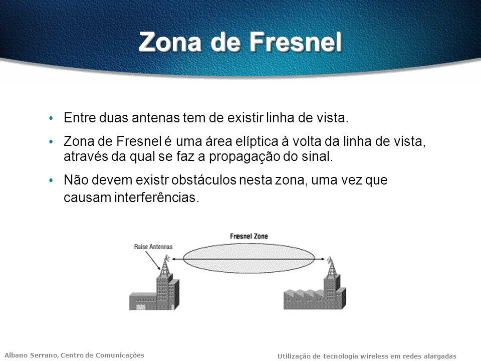 Zona de Fresnel Entre duas antenas tem de existir linha de vista.