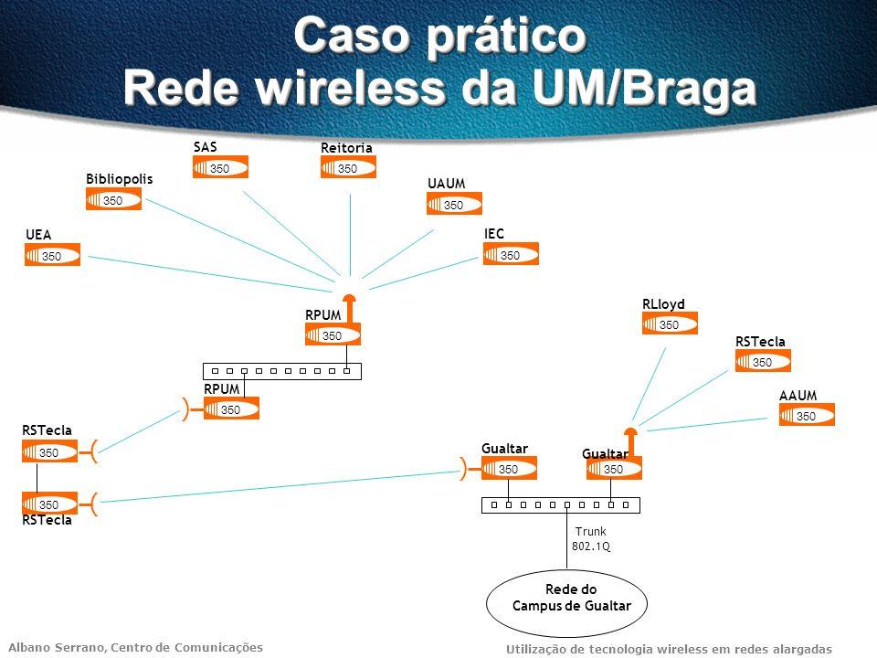 Caso prático Rede wireless da UM/Braga