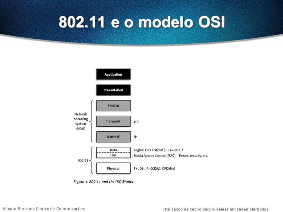 802.11 e o modelo OSI