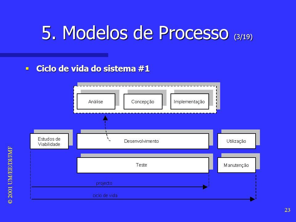 5. Modelos de Processo (3/19)