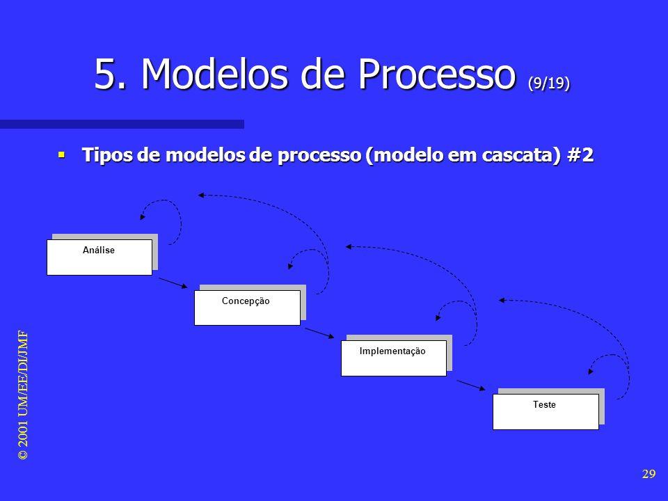 5. Modelos de Processo (9/19)