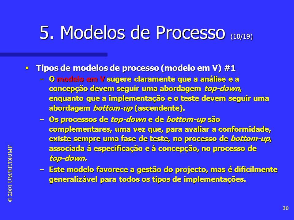 5. Modelos de Processo (10/19)