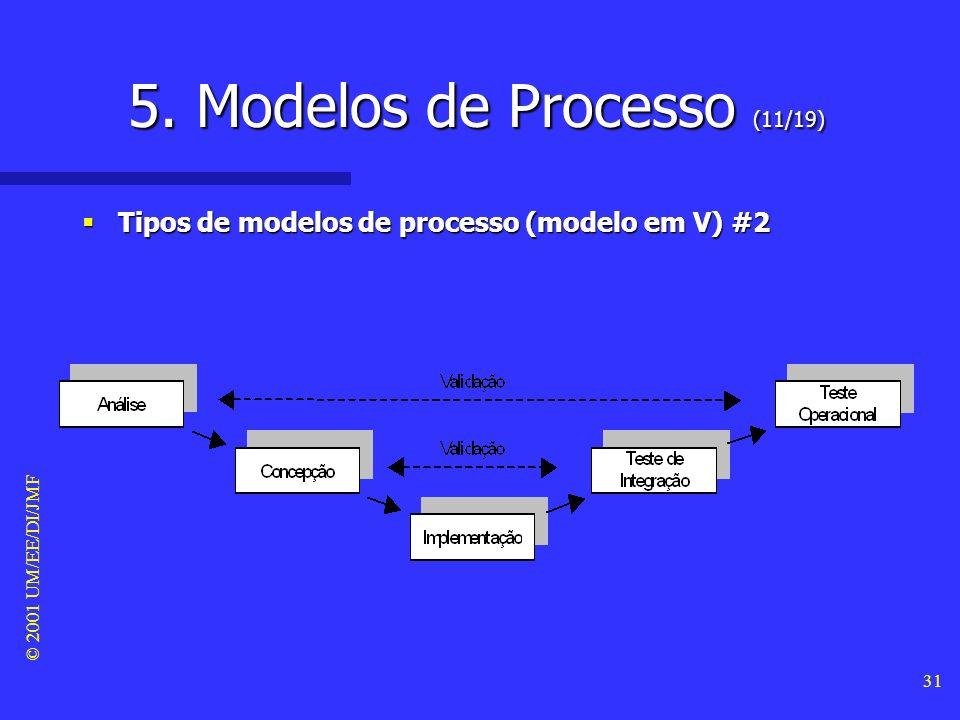 5. Modelos de Processo (11/19)
