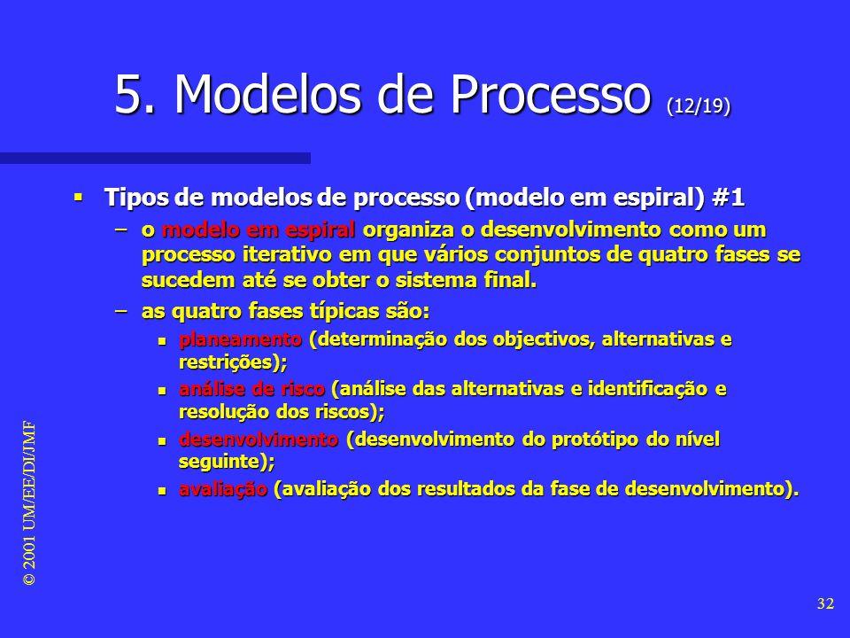 5. Modelos de Processo (12/19)