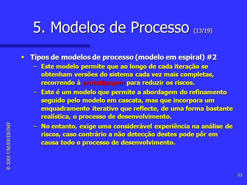5. Modelos de Processo (13/19)