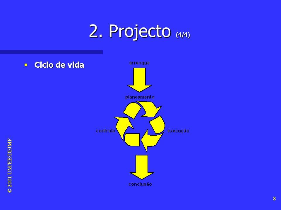 2. Projecto (4/4) Ciclo de vida © 2001 UM/EE/DI/JMF