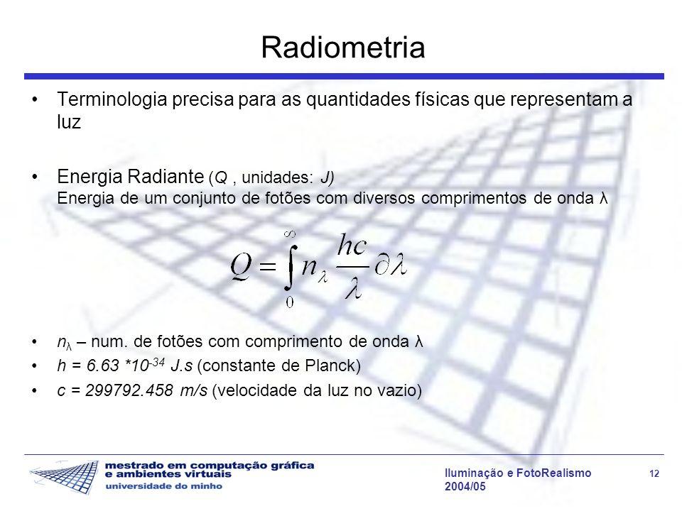 Radiometria Terminologia precisa para as quantidades físicas que representam a luz.