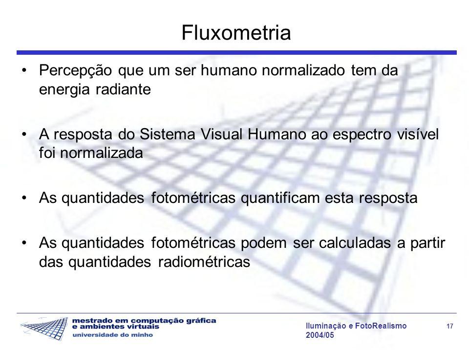 Fluxometria Percepção que um ser humano normalizado tem da energia radiante. A resposta do Sistema Visual Humano ao espectro visível foi normalizada.