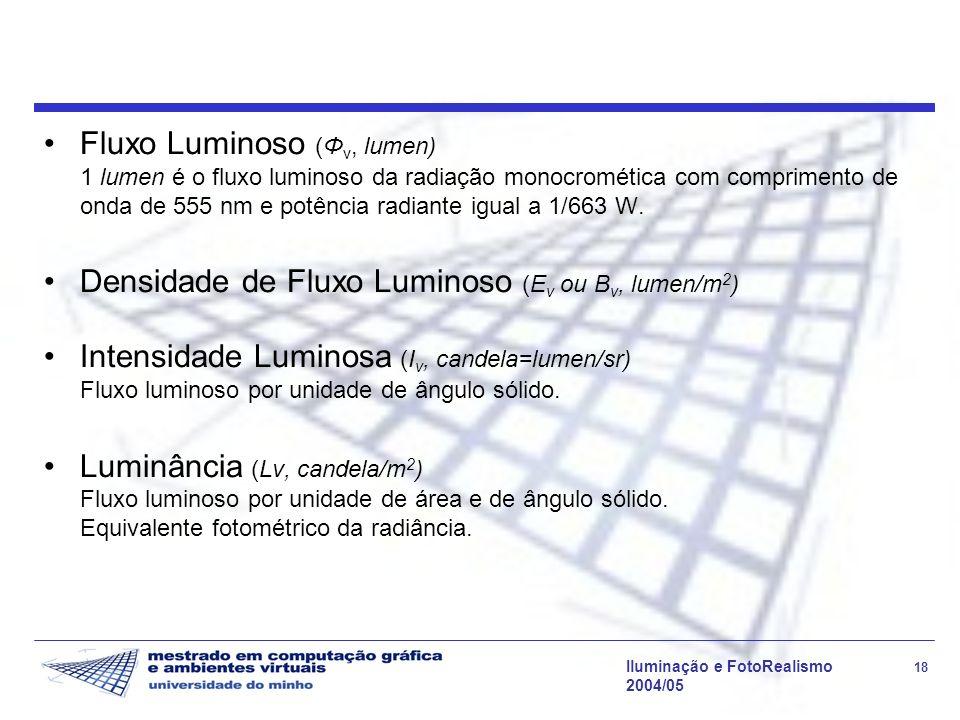 Fluxo Luminoso (Φv, lumen) 1 lumen é o fluxo luminoso da radiação monocromética com comprimento de onda de 555 nm e potência radiante igual a 1/663 W.