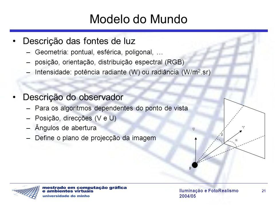 Modelo do Mundo Descrição das fontes de luz Descrição do observador