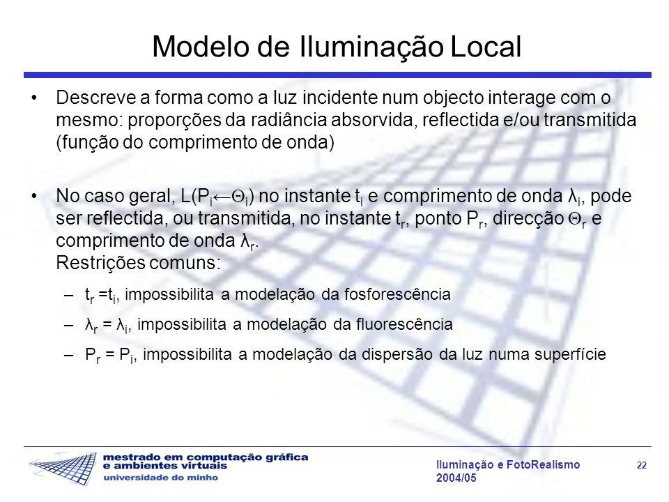 Modelo de Iluminação Local
