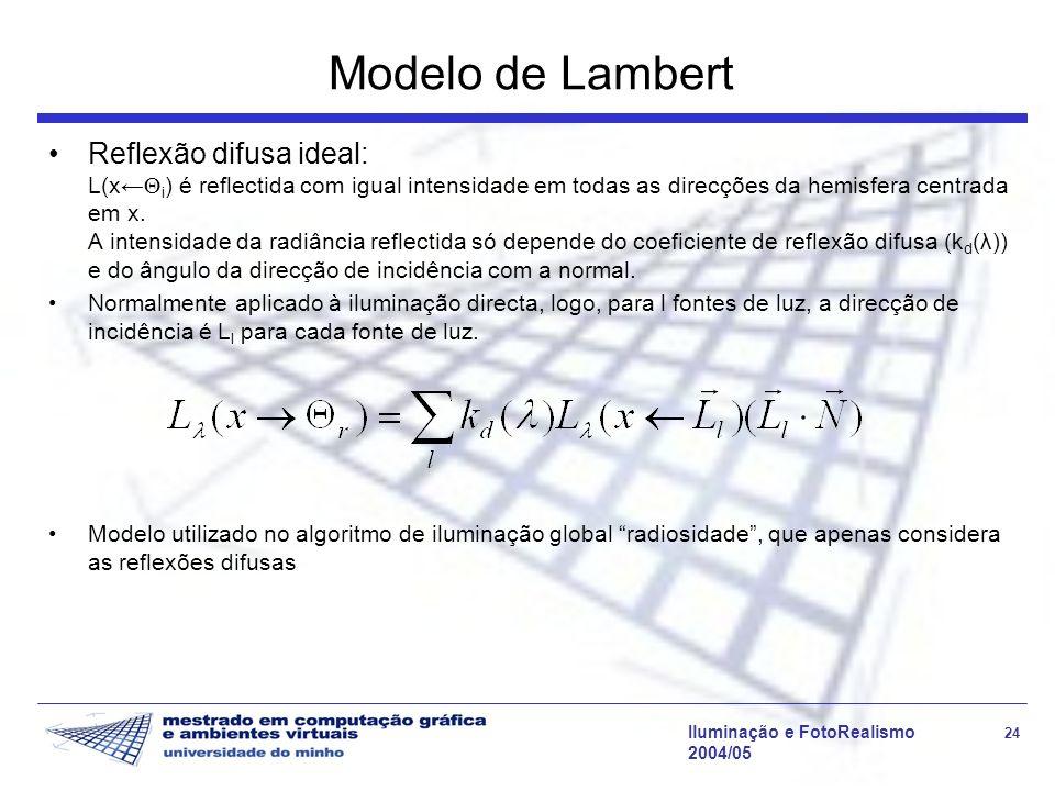 Modelo de Lambert