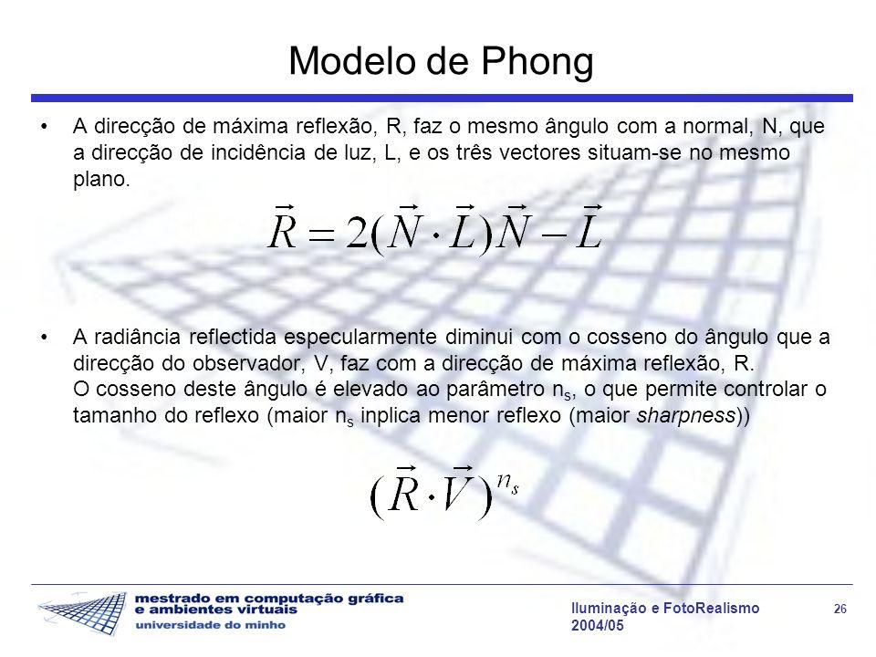 Modelo de Phong