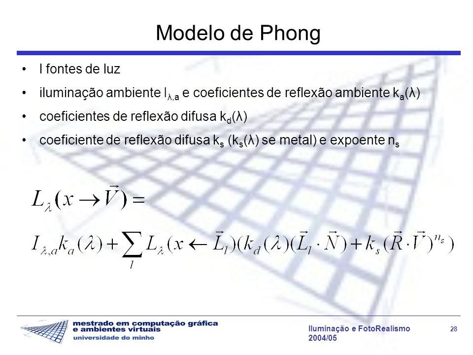Modelo de Phong l fontes de luz