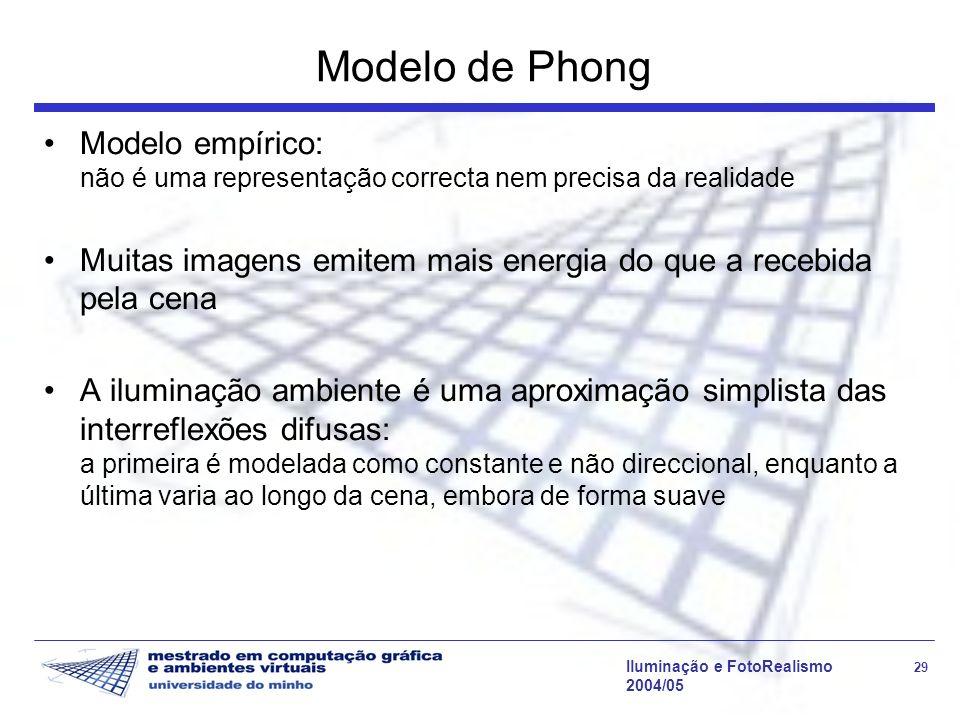 Modelo de Phong Modelo empírico: não é uma representação correcta nem precisa da realidade.