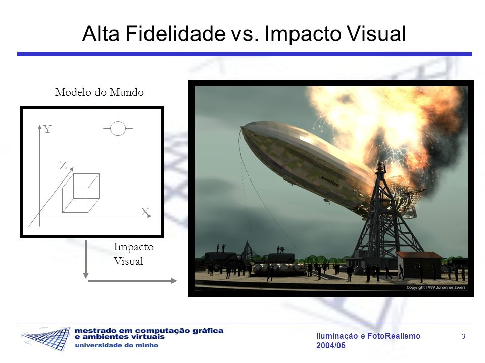Alta Fidelidade vs. Impacto Visual