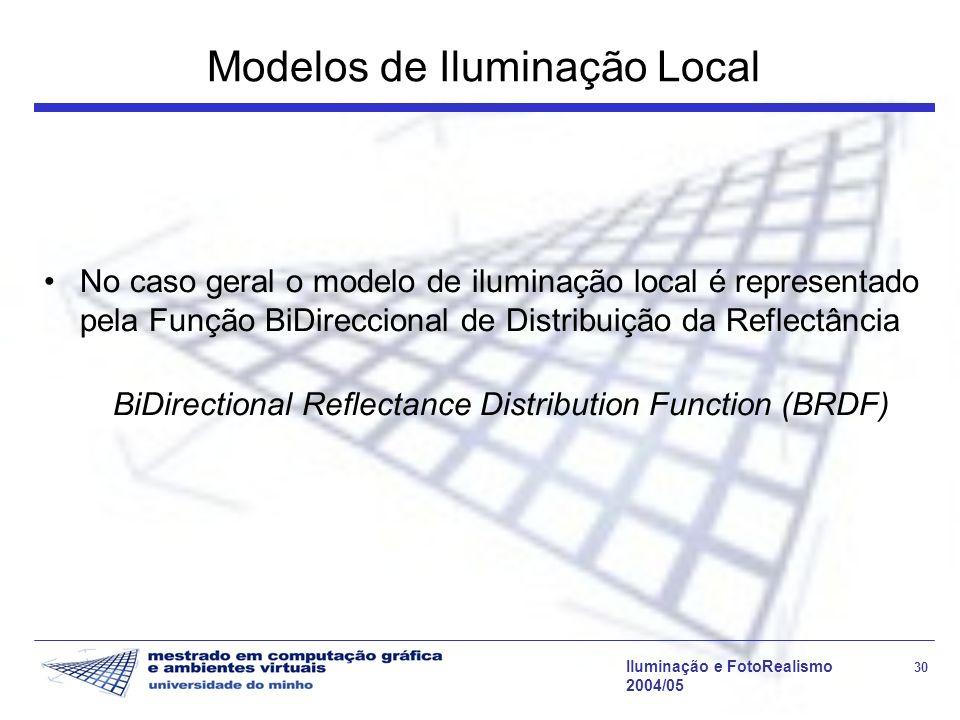 Modelos de Iluminação Local