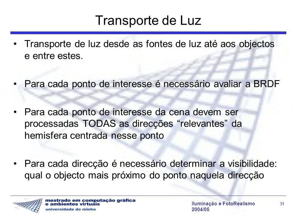 Transporte de Luz Transporte de luz desde as fontes de luz até aos objectos e entre estes. Para cada ponto de interesse é necessário avaliar a BRDF.