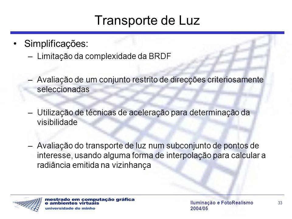 Transporte de Luz Simplificações: Limitação da complexidade da BRDF