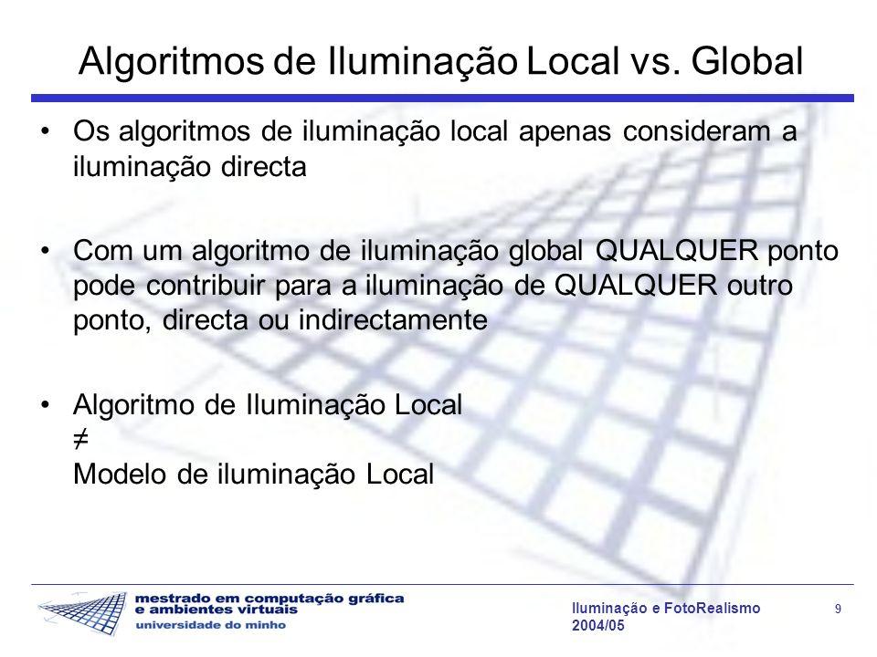 Algoritmos de Iluminação Local vs. Global
