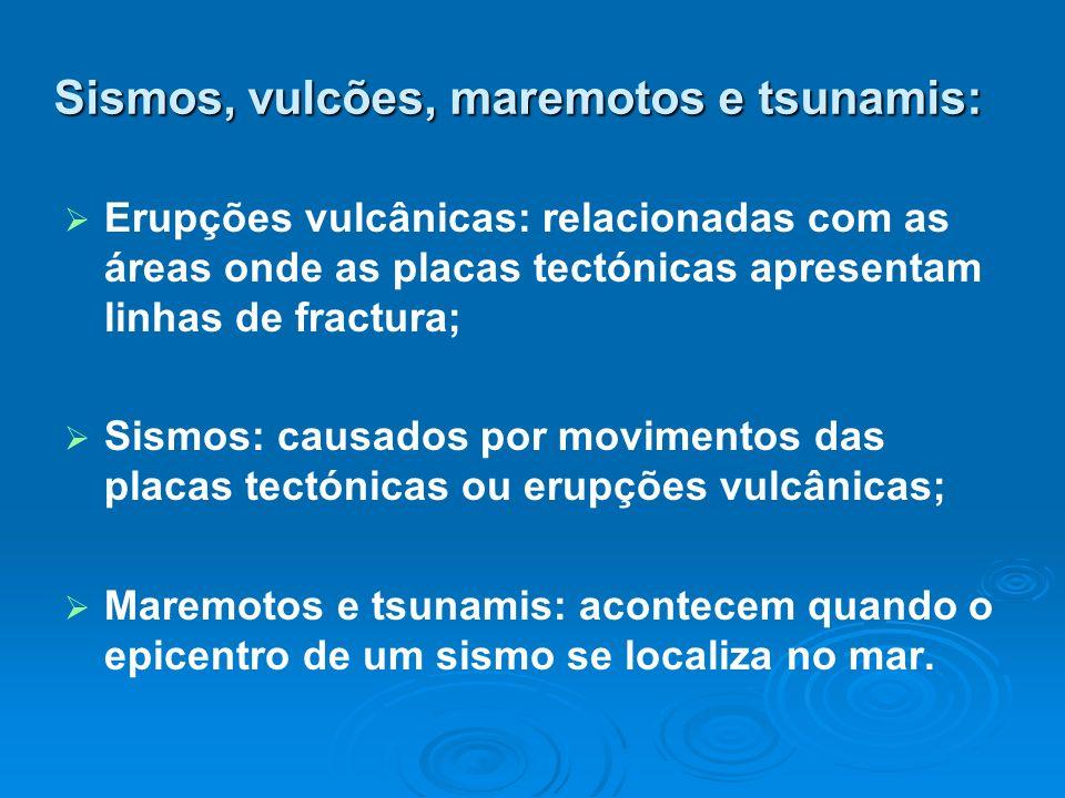 Sismos, vulcões, maremotos e tsunamis: