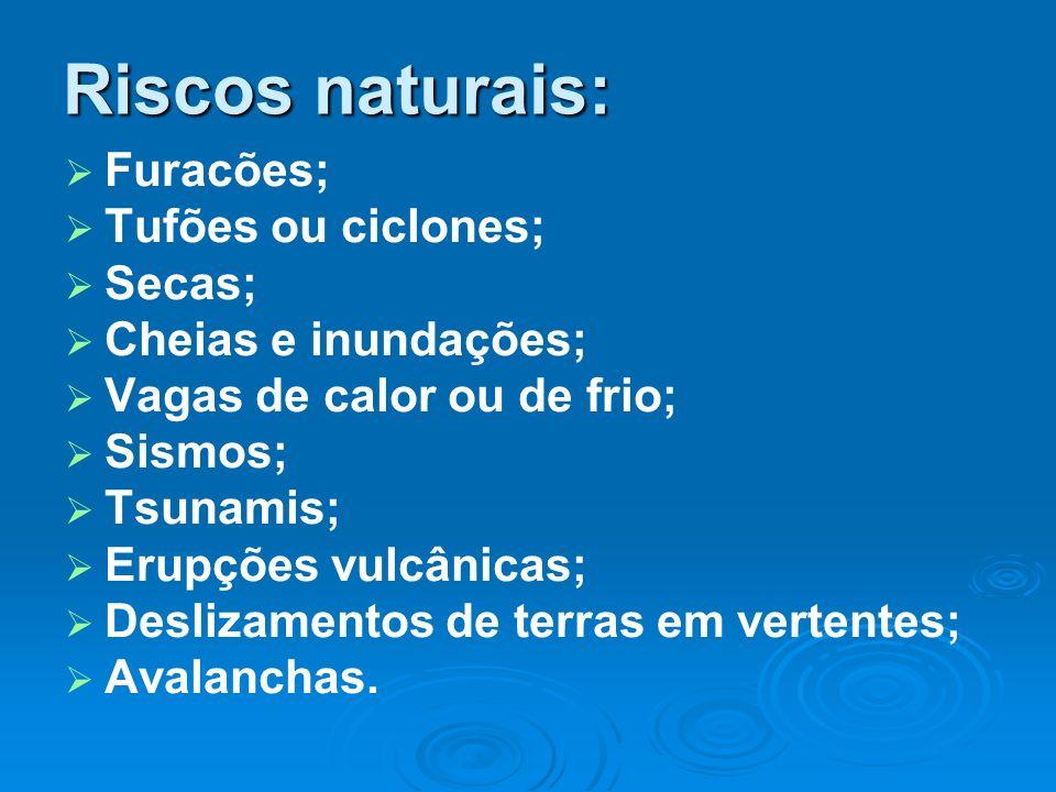 Riscos naturais: Furacões; Tufões ou ciclones; Secas;