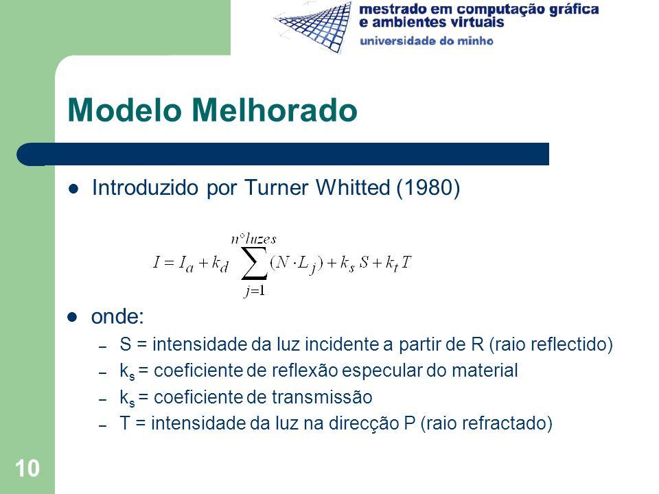 Modelo Melhorado Introduzido por Turner Whitted (1980) onde: