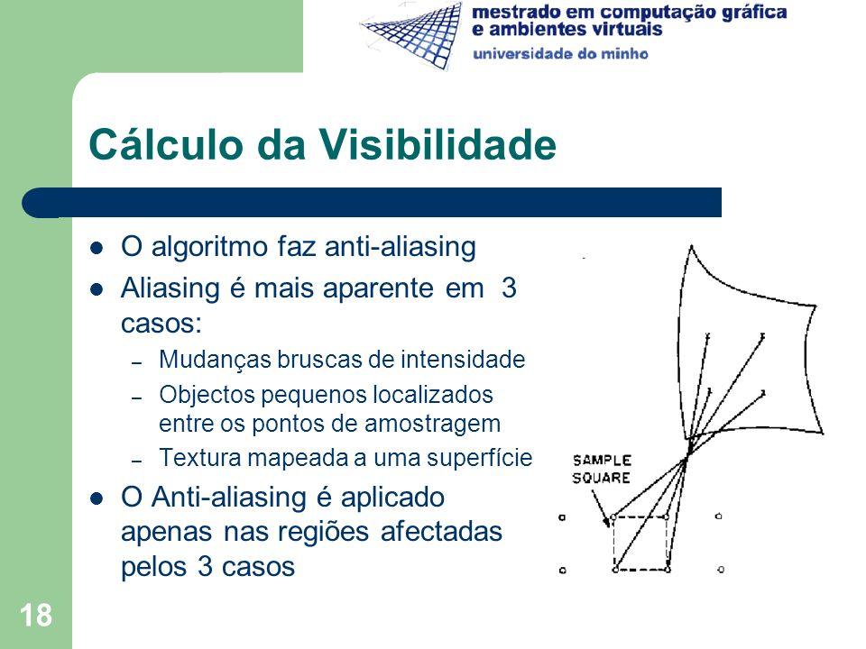 Cálculo da Visibilidade