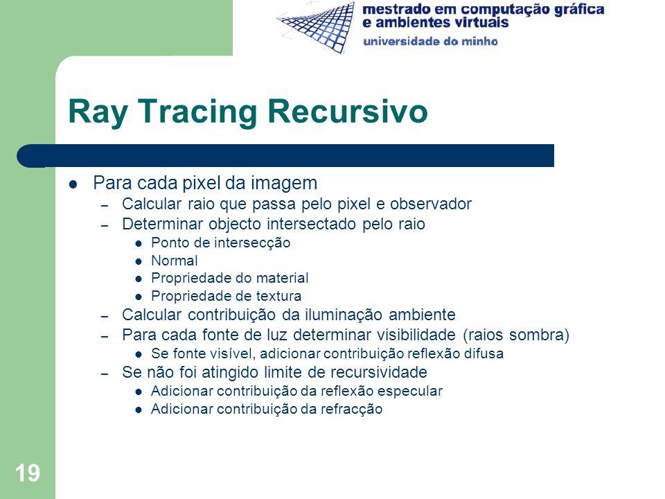 Ray Tracing Recursivo Para cada pixel da imagem