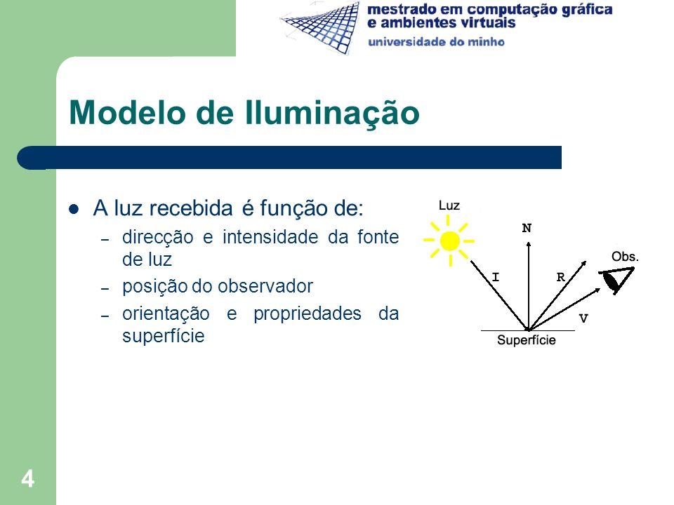 Modelo de Iluminação A luz recebida é função de: