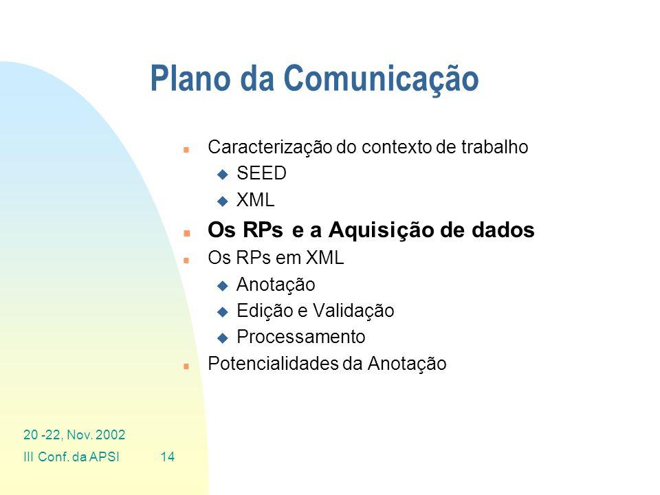 Plano da Comunicação Os RPs e a Aquisição de dados