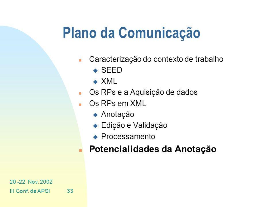 Plano da Comunicação Potencialidades da Anotação