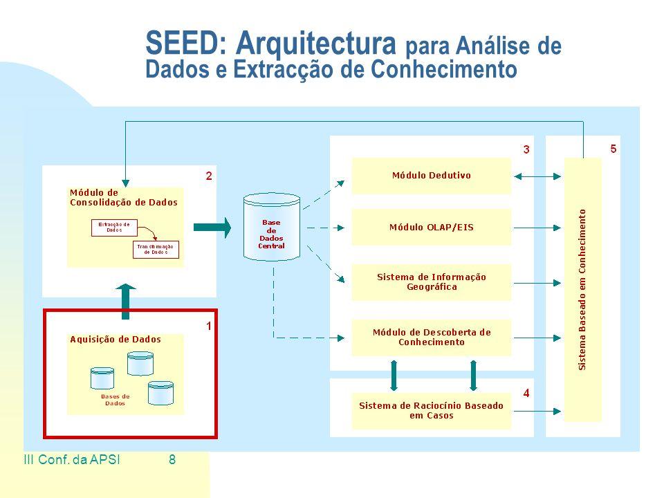 SEED: Arquitectura para Análise de Dados e Extracção de Conhecimento