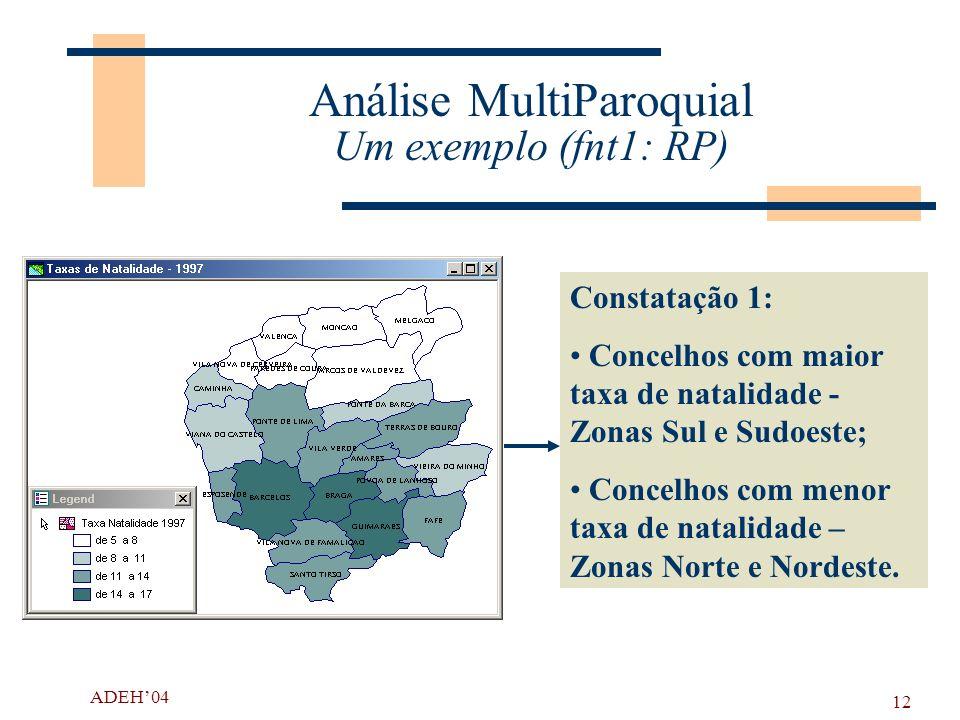 Análise MultiParoquial Um exemplo (fnt1: RP)