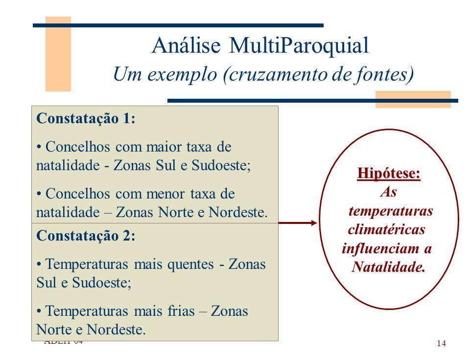 Análise MultiParoquial Um exemplo (cruzamento de fontes)