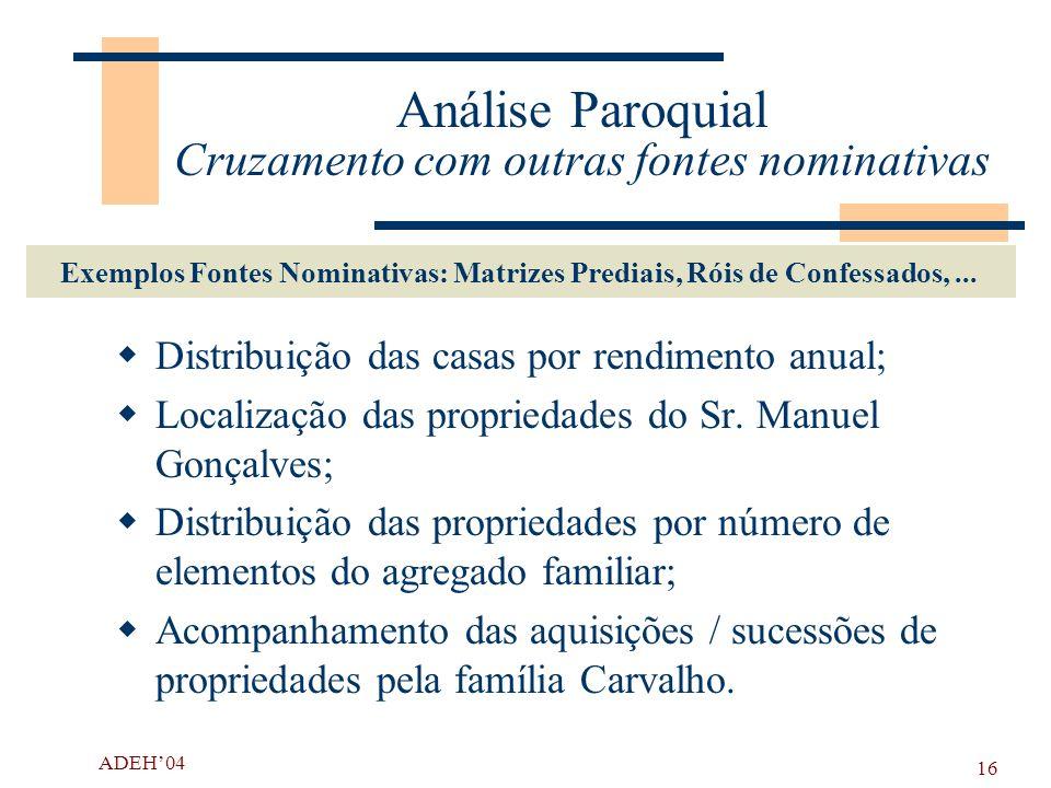 Análise Paroquial Cruzamento com outras fontes nominativas
