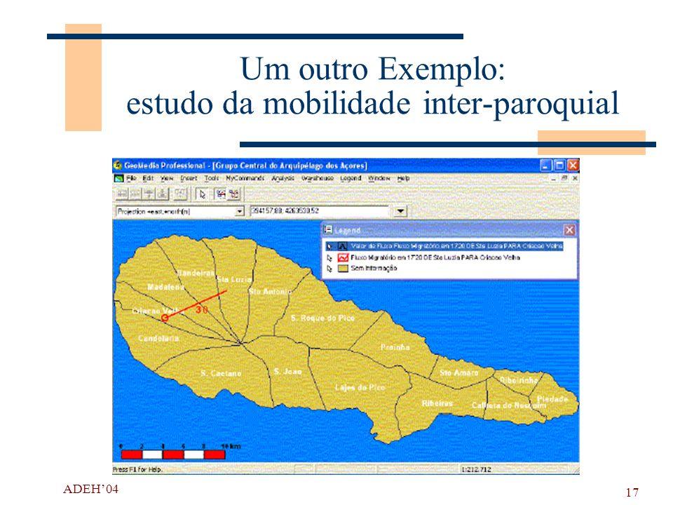 Um outro Exemplo: estudo da mobilidade inter-paroquial