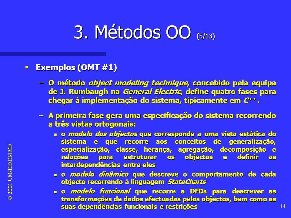 3. Métodos OO (5/13) Exemplos (OMT #1)