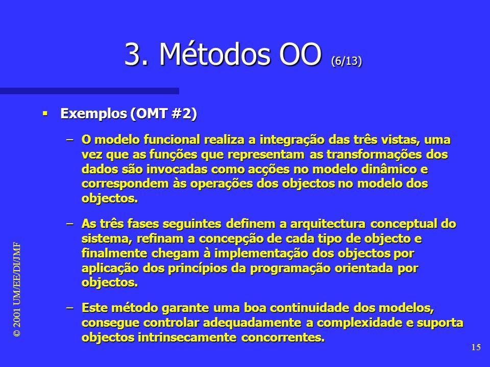 3. Métodos OO (6/13) Exemplos (OMT #2)