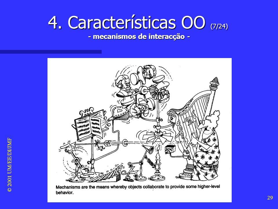4. Características OO (7/24) - mecanismos de interacção -