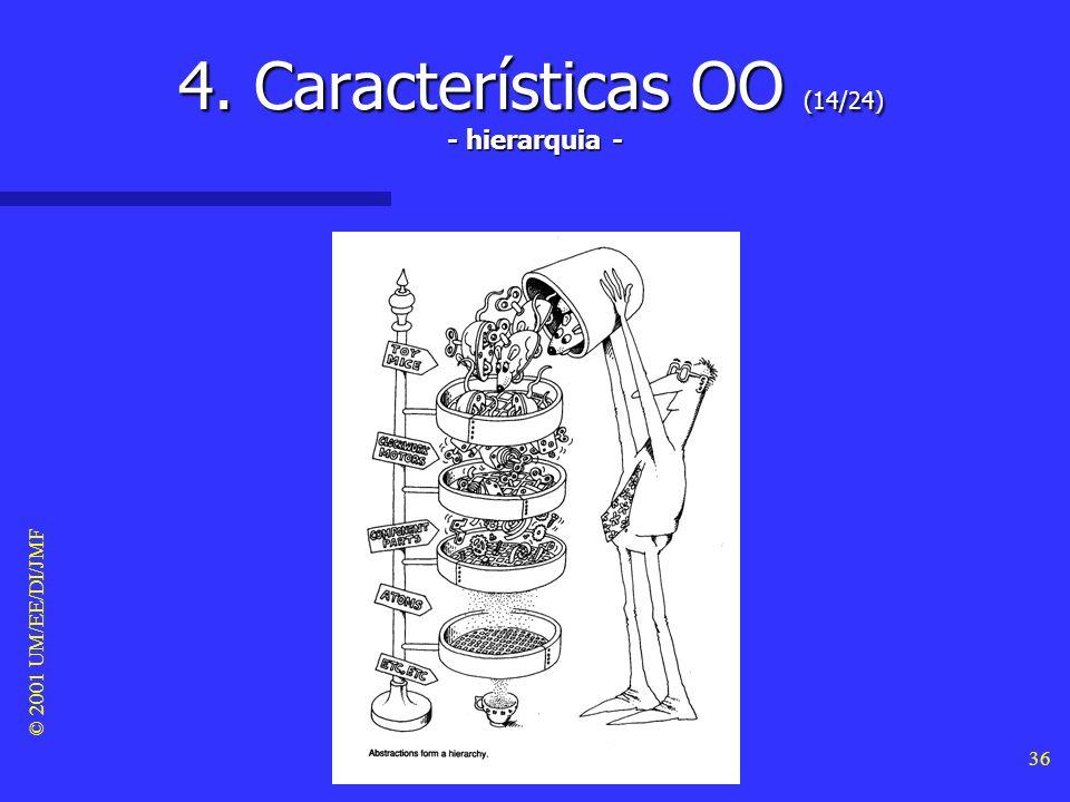 4. Características OO (14/24) - hierarquia -