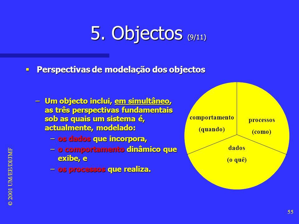 5. Objectos (9/11) Perspectivas de modelação dos objectos