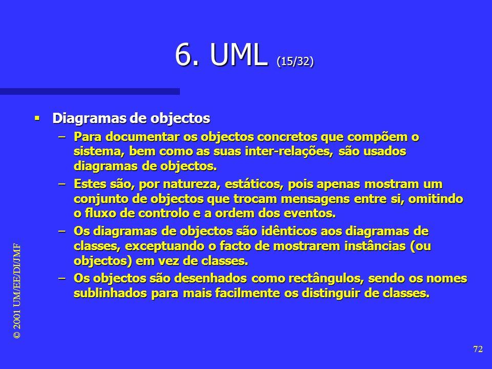 6. UML (15/32) Diagramas de objectos