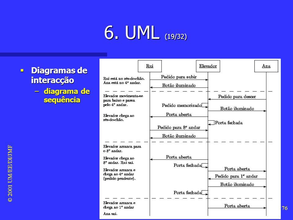 6. UML (19/32) Diagramas de interacção diagrama de sequência
