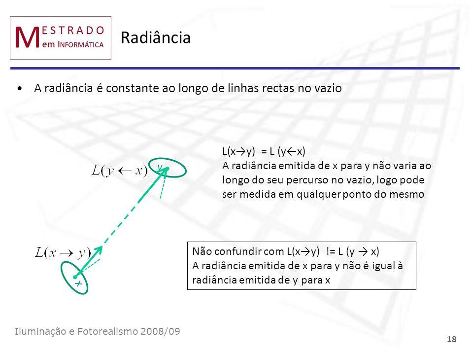 Radiância A radiância é constante ao longo de linhas rectas no vazio