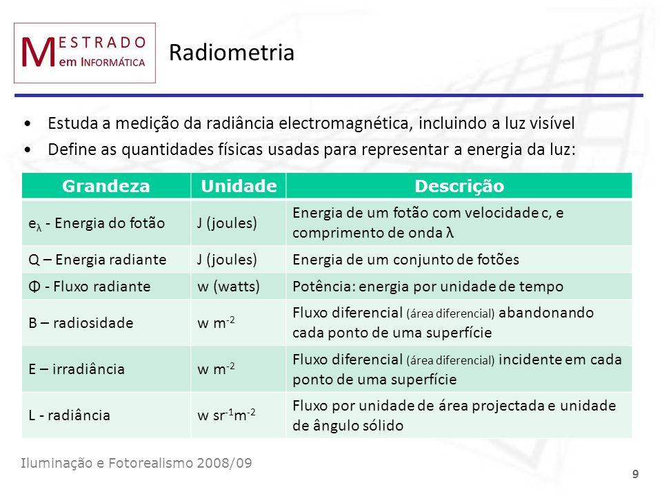 Radiometria Estuda a medição da radiância electromagnética, incluindo a luz visível.